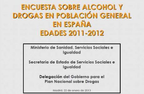 Encuesta sobre alcohol y drogas en población general en España